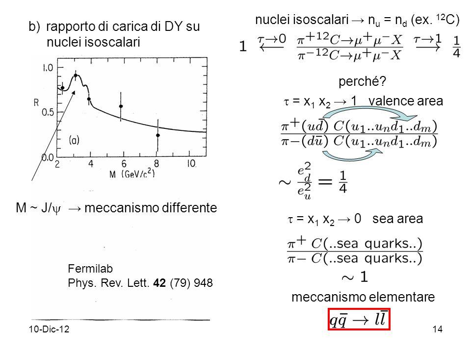 10-Dic-1214 b)rapporto di carica di DY su nuclei isoscalari nuclei isoscalari n u = n d (ex.