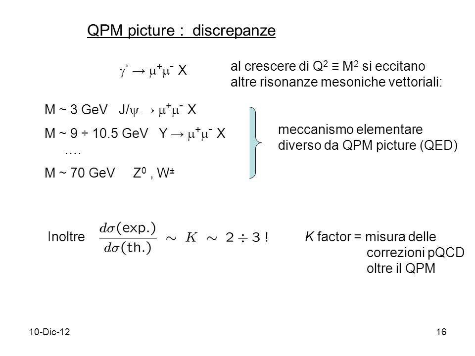 10-Dic-1216 al crescere di Q 2 M 2 si eccitano altre risonanze mesoniche vettoriali: * + - X M ~ 3 GeV J/ + - X M ~ 9 ÷ 10.5 GeV Y + - X ….