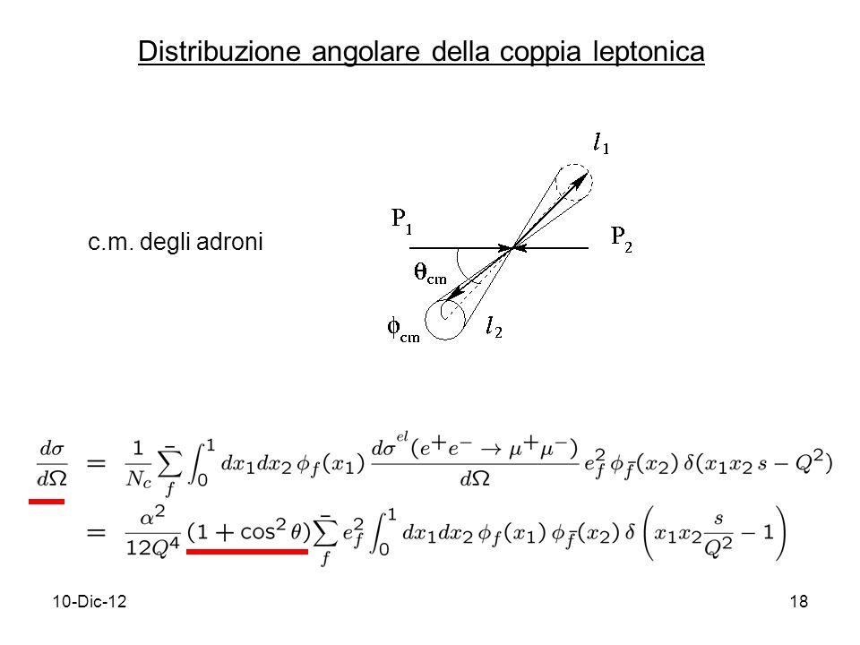 10-Dic-1218 Distribuzione angolare della coppia leptonica c.m. degli adroni