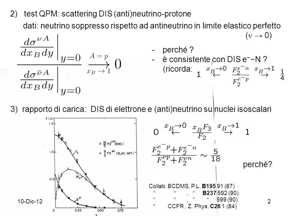 10-Dic-122 2) test QPM: scattering DIS (anti)neutrino-protone dati: neutrino soppresso rispetto ad antineutrino in limite elastico perfetto ( 0) -perché .