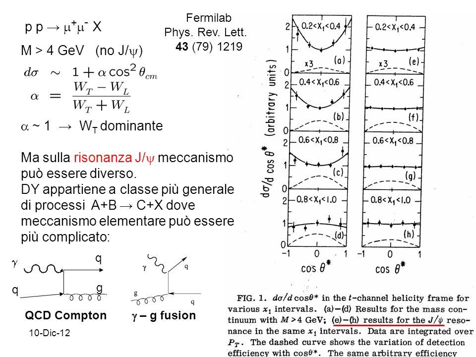 10-Dic-1222 p p + - X M > 4 GeV (no J/ ) ~ 1 W T dominante Fermilab Phys.
