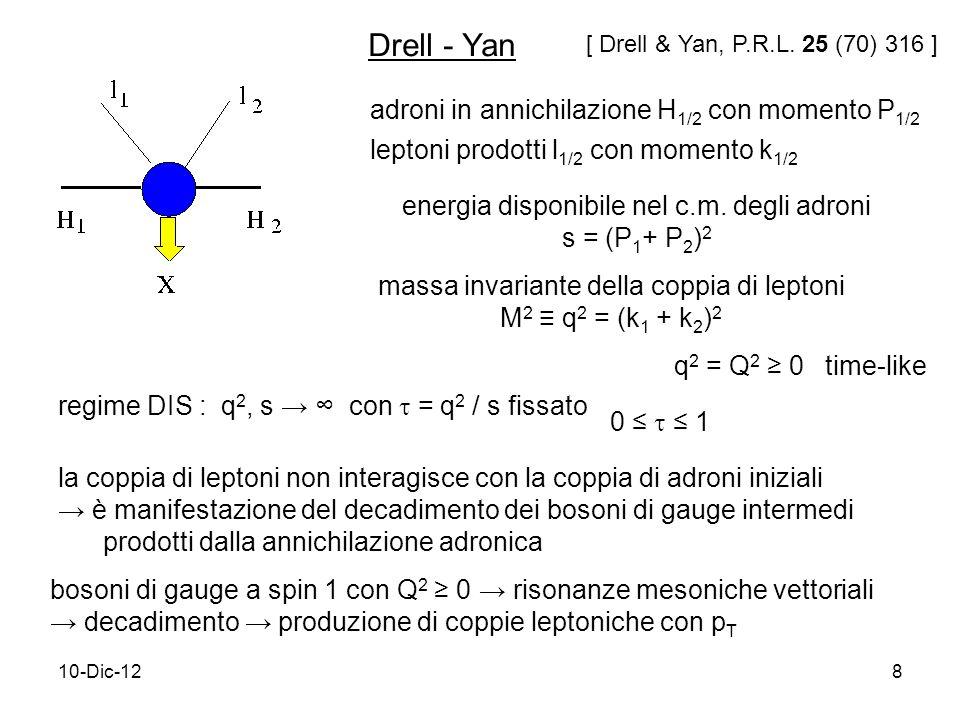 10-Dic-128 Drell - Yan adroni in annichilazione H 1/2 con momento P 1/2 leptoni prodotti l 1/2 con momento k 1/2 energia disponibile nel c.m.