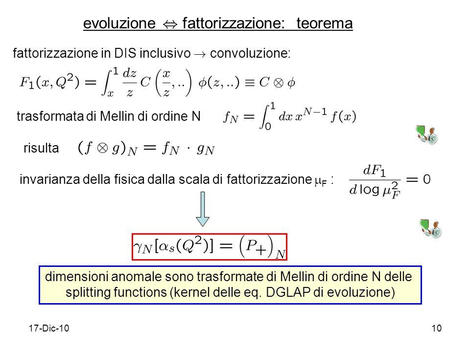 10 evoluzione, fattorizzazione: teorema fattorizzazione in DIS inclusivo .