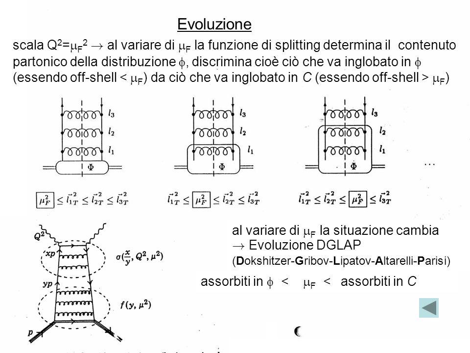 17-Dic-107 scala Q 2 = F 2 .
