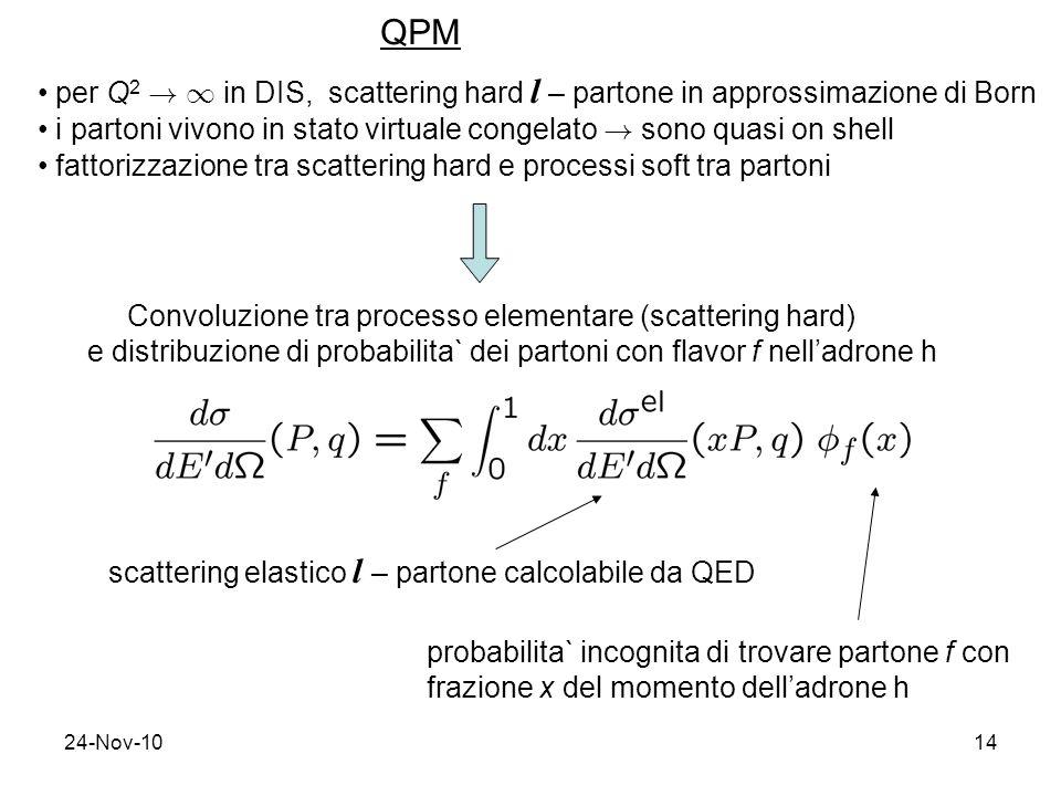 24-Nov-1014 QPM per Q 2 ! 1 in DIS, scattering hard l – partone in approssimazione di Born i partoni vivono in stato virtuale congelato ! sono quasi o