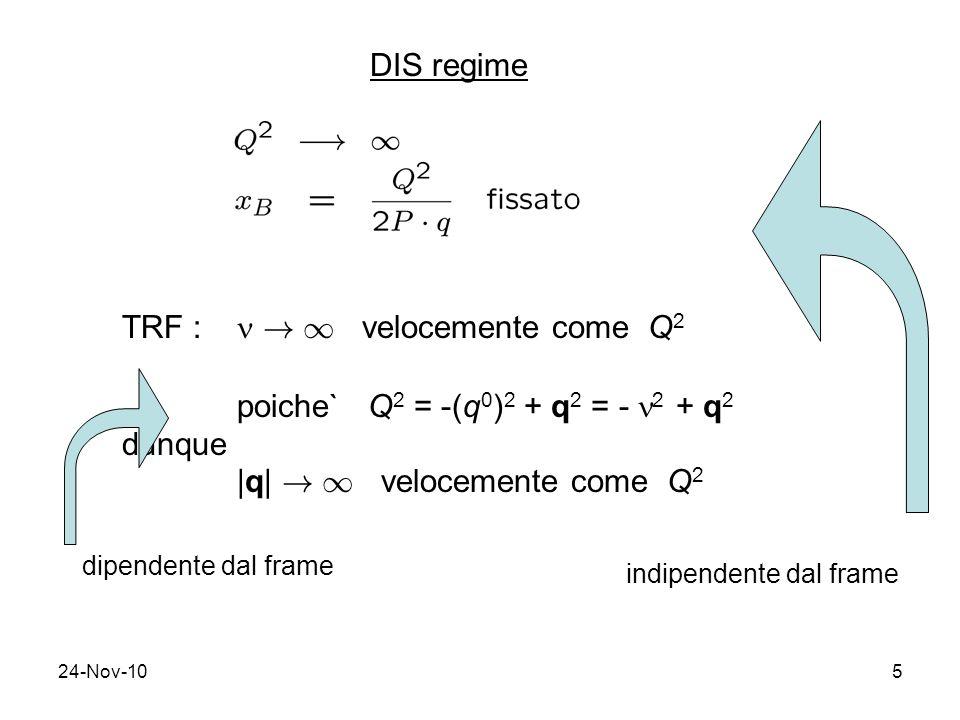 24-Nov-105 TRF : ! 1 velocemente come Q 2 poiche` Q 2 = -(q 0 ) 2 + q 2 = - 2 + q 2 dunque |q| ! 1 velocemente come Q 2 DIS regime dipendente dal fram
