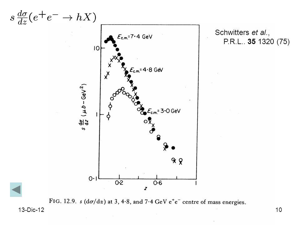 13-Dic-1210 Schwitters et al., P.R.L.. 35 1320 (75)
