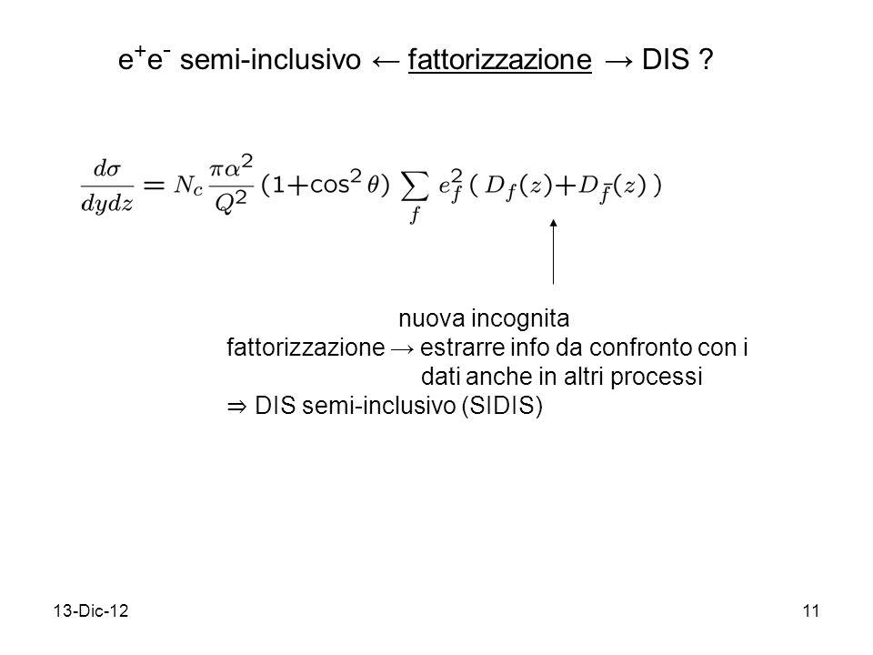 13-Dic-1211 nuova incognita fattorizzazione estrarre info da confronto con i dati anche in altri processi DIS semi-inclusivo (SIDIS) e + e - semi-inclusivo fattorizzazione DIS ?
