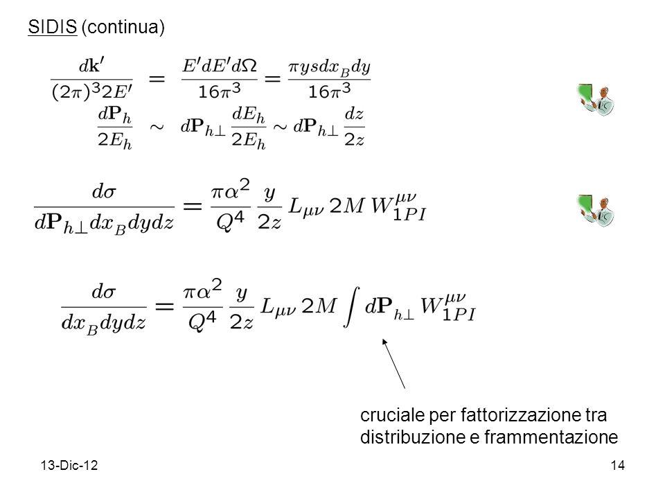 13-Dic-1214 SIDIS (continua) cruciale per fattorizzazione tra distribuzione e frammentazione