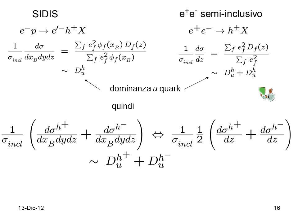 13-Dic-1216 SIDIS dominanza u quark e + e - semi-inclusivo quindi