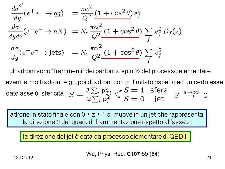 13-Dic-1221 gli adroni sono frammenti dei partoni a spin ½ del processo elementare eventi a molti adroni = gruppi di adroni con p T limitato rispetto ad un certo asse dato asse, sfericità adrone in stato finale con 0 z 1 si muove in un jet che rappresenta la direzione del quark di frammentazione rispetto allasse z la direzione del jet è data da processo elementare di QED .