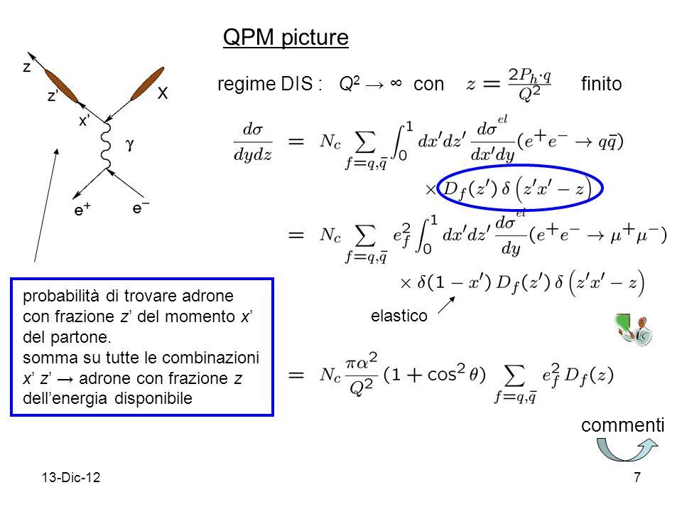 13-Dic-127 QPM picture probabilità di trovare adrone con frazione z del momento x del partone.