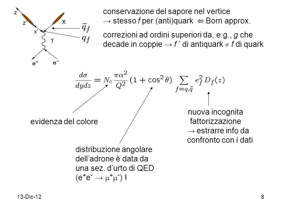 13-Dic-128 conservazione del sapore nel vertice stesso f per (anti)quark Born approx.