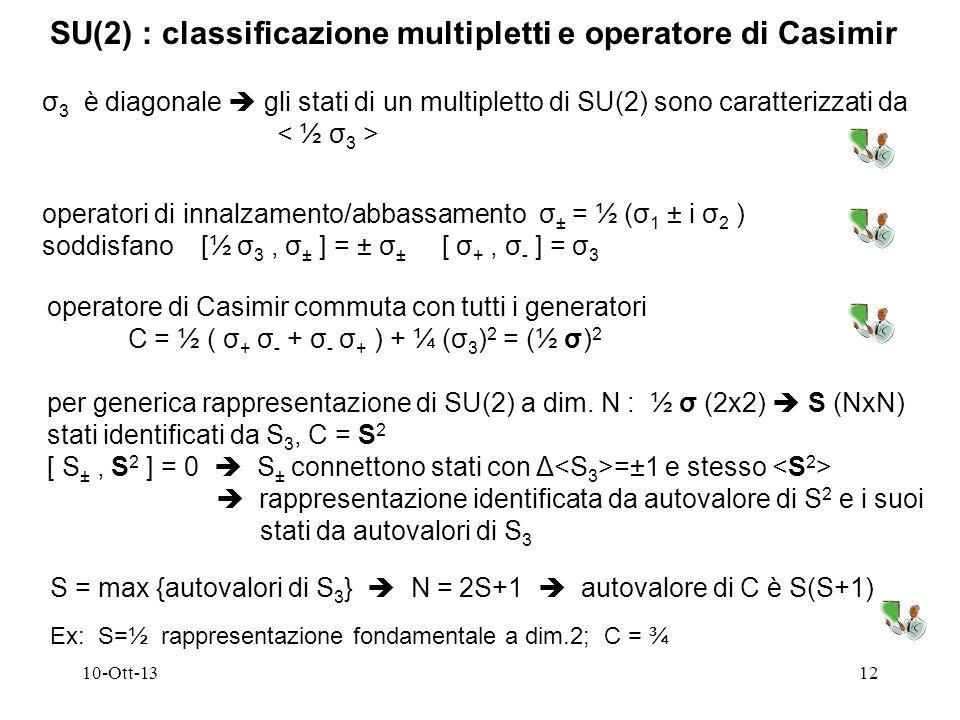 10-Ott-1312 SU(2) : classificazione multipletti e operatore di Casimir σ 3 è diagonale gli stati di un multipletto di SU(2) sono caratterizzati da operatori di innalzamento/abbassamento σ ± = ½ (σ 1 ± i σ 2 ) soddisfano [½ σ 3, σ ± ] = ± σ ± [ σ +, σ - ] = σ 3 operatore di Casimir commuta con tutti i generatori C = ½ ( σ + σ - + σ - σ + ) + ¼ (σ 3 ) 2 = (½ σ) 2 per generica rappresentazione di SU(2) a dim.