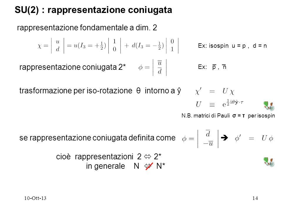 10-Ott-1314 SU(2) : rappresentazione coniugata rappresentazione fondamentale a dim. 2 Ex: isospin u = p, d = n rappresentazione coniugata 2* Ex: p, n