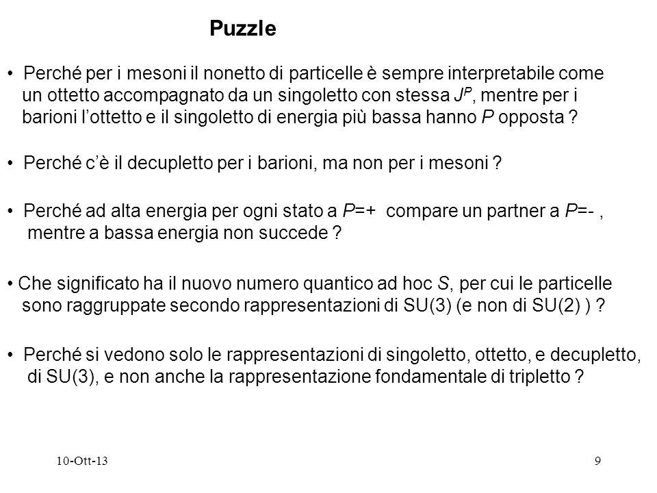 10-Ott-139 Puzzle Perché per i mesoni il nonetto di particelle è sempre interpretabile come un ottetto accompagnato da un singoletto con stessa J P, m