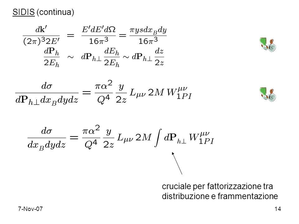 7-Nov-0714 SIDIS (continua) cruciale per fattorizzazione tra distribuzione e frammentazione