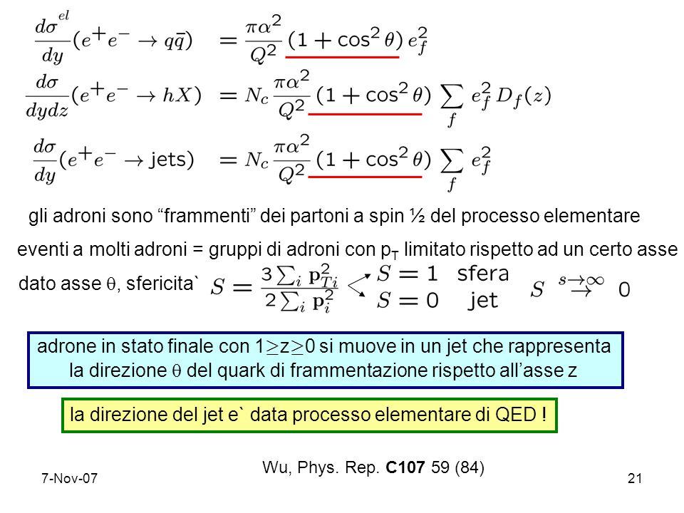 7-Nov-0721 gli adroni sono frammenti dei partoni a spin ½ del processo elementare eventi a molti adroni = gruppi di adroni con p T limitato rispetto ad un certo asse dato asse, sfericita` adrone in stato finale con 1 ¸ z ¸ 0 si muove in un jet che rappresenta la direzione del quark di frammentazione rispetto allasse z la direzione del jet e` data processo elementare di QED .