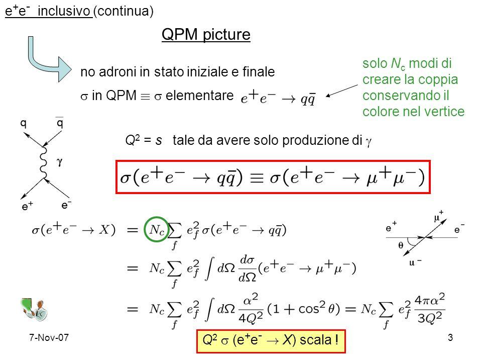 7-Nov-073 e + e - inclusivo (continua) QPM picture no adroni in stato iniziale e finale in QPM ´ elementare Q 2 = s tale da avere solo produzione di Q 2 (e + e - .