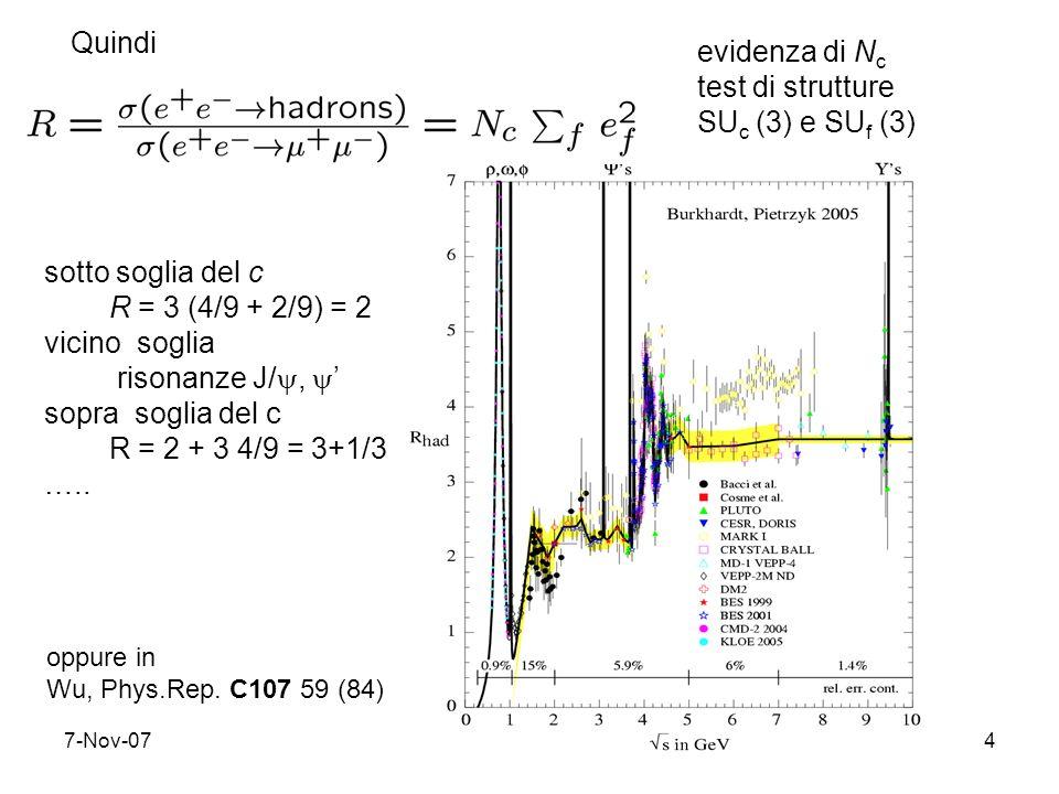 7-Nov-075 e + e - semi-inclusivo crossing con DIS inclusivo particelle ultrarelativistiche k § = (E, 0, 0, ¨ E) q = (2E, 0 ) P h = (E h, E h sin, 0, E h cos ) invarianti processo elastico »x B -1, misura elasticita` » rapidity y = 0 .