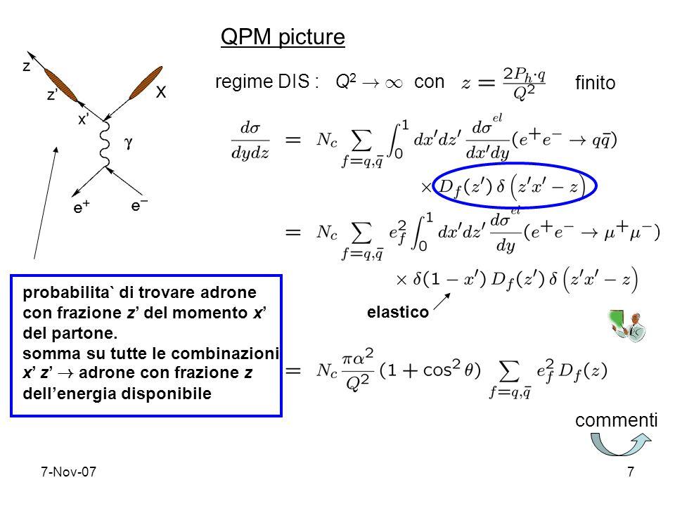7-Nov-077 QPM picture probabilita` di trovare adrone con frazione z del momento x del partone. somma su tutte le combinazioni x z ! adrone con frazion
