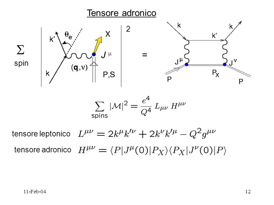11-Feb-0412 Tensore adronico J 2 = spin tensore leptonico tensore adronico