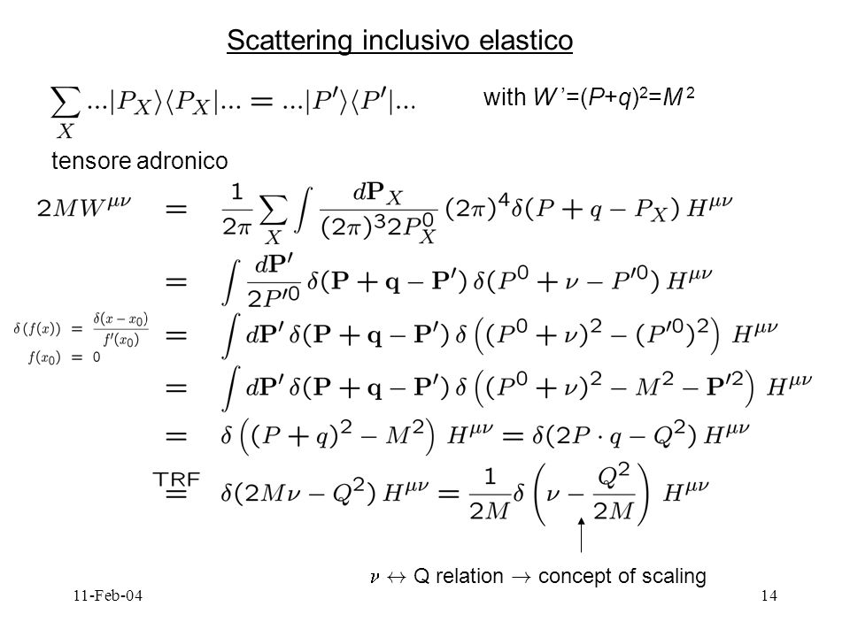 11-Feb-0414 Scattering inclusivo elastico with W =(P+q) 2 =M 2 tensore adronico $ Q relation ! concept of scaling