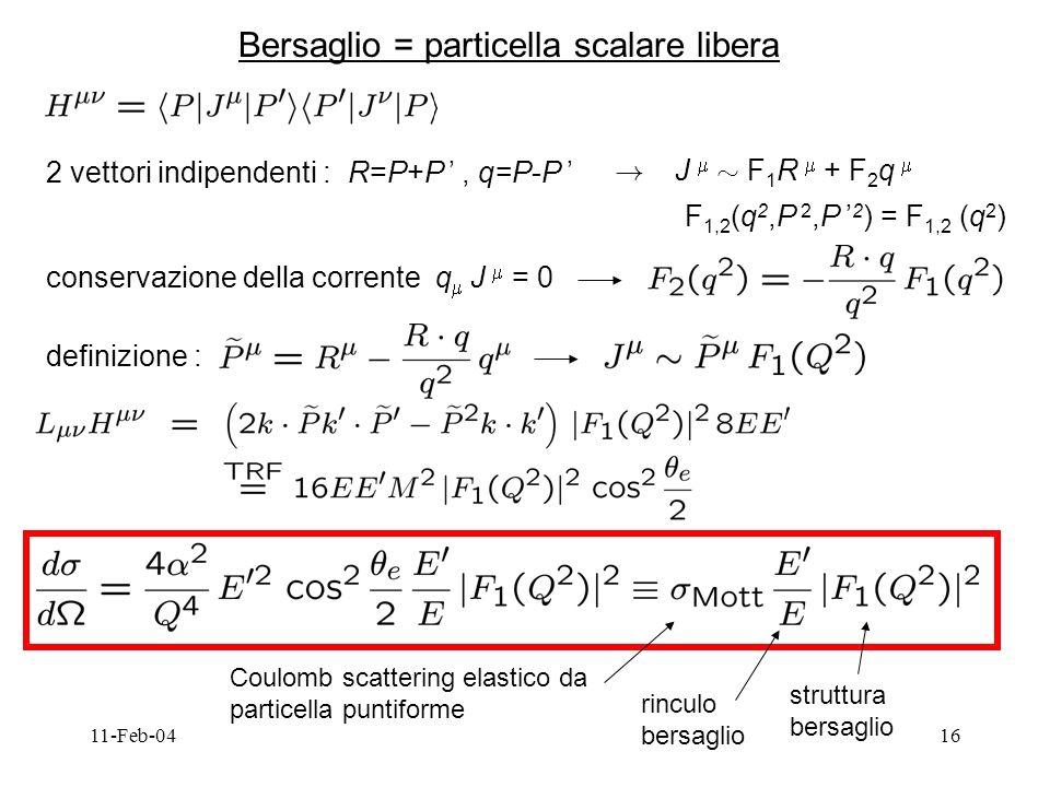 11-Feb-0416 Bersaglio = particella scalare libera 2 vettori indipendenti : R=P+P, q=P-P .