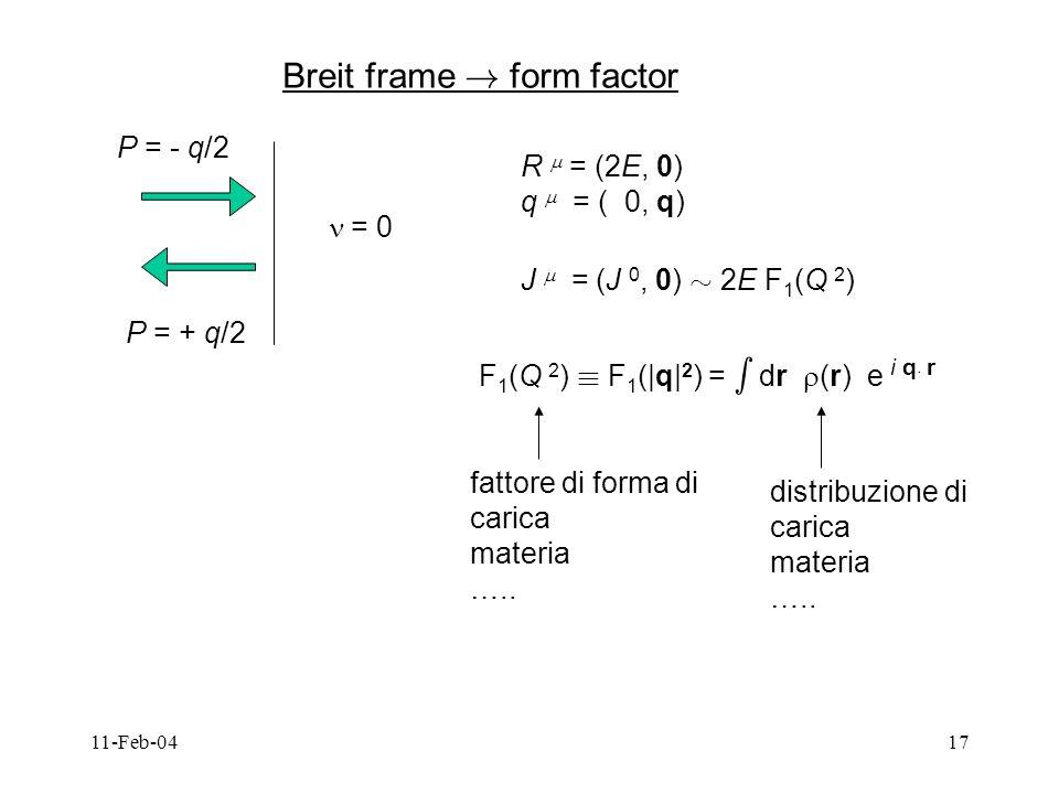 11-Feb-0417 Breit frame .