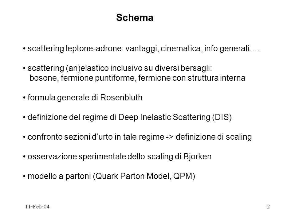11-Feb-042 Schema scattering leptone-adrone: vantaggi, cinematica, info generali….