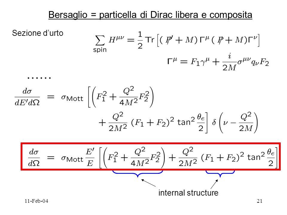 11-Feb-0421 Bersaglio = particella di Dirac libera e composita Sezione durto …… internal structure