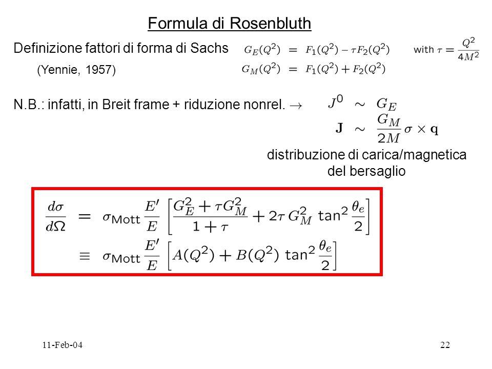 11-Feb-0422 Formula di Rosenbluth Definizione fattori di forma di Sachs (Yennie, 1957) N.B.: infatti, in Breit frame + riduzione nonrel.