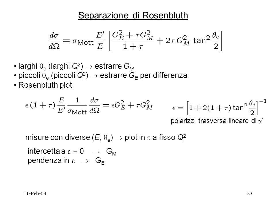 11-Feb-0423 Separazione di Rosenbluth larghi e (larghi Q 2 ) .