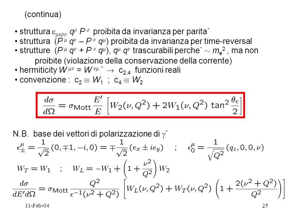 11-Feb-0425 (continua) struttura q P proibita da invarianza per parita` struttura (P q – P q ) proibita da invarianza per time-reversal strutture (P q + P q ), q q trascurabili perche` » m e 2, ma non proibite (violazione della conservazione della corrente) hermiticity W = W * .