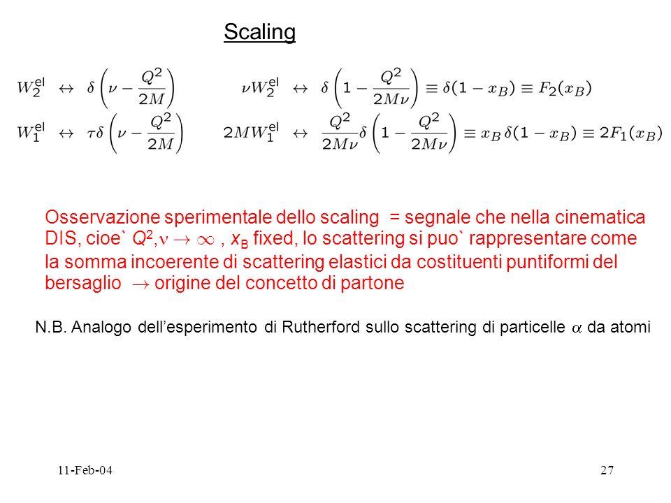 11-Feb-0427 Scaling Osservazione sperimentale dello scaling = segnale che nella cinematica DIS, cioe` Q 2, .