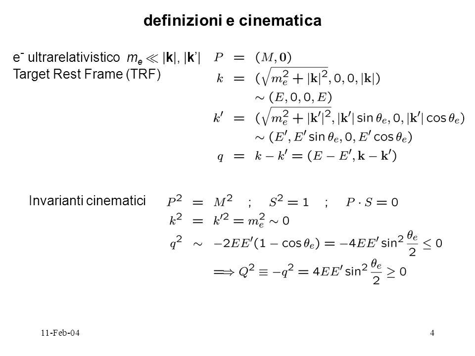 11-Feb-044 definizioni e cinematica e - ultrarelativistico m e ¿ |k|, |k| Target Rest Frame (TRF) Invarianti cinematici