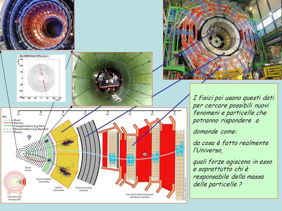 I fisici poi usano questi dati per cercare possibili nuovi fenomeni e particelle che potranno rispondere a domande come: da cosa è fatto realmente lUniverso, quali forze agiscono in esso e soprattutto chi è responsabile della massa delle particelle