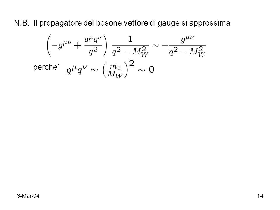 3-Mar-0414 N.B. Il propagatore del bosone vettore di gauge si approssima perche`