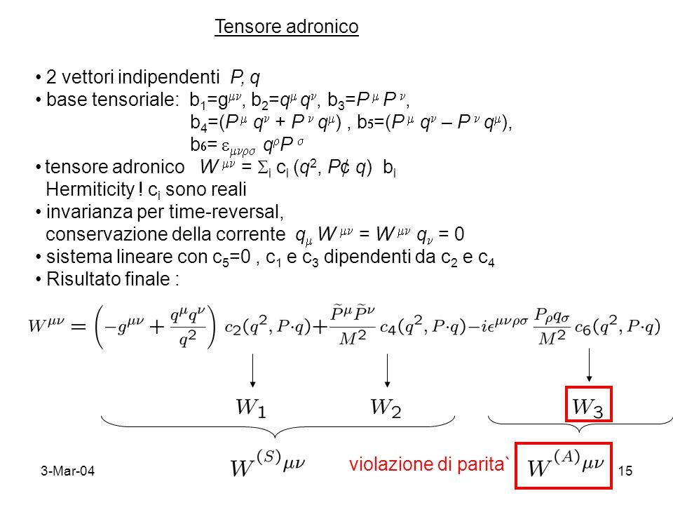 3-Mar-0415 Tensore adronico 2 vettori indipendenti P, q base tensoriale: b 1 =g, b 2 =q q, b 3 =P P, b 4 =(P q + P q ), b =(P q – P q ), b = q P tenso