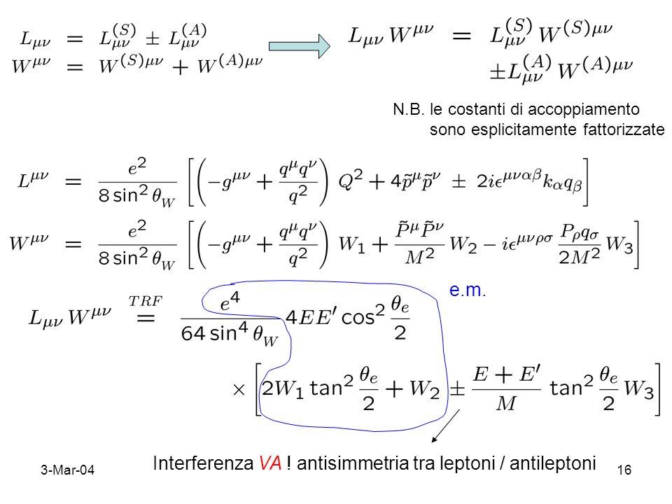 3-Mar-0416 N.B. le costanti di accoppiamento sono esplicitamente fattorizzate e.m. Interferenza VA ! antisimmetria tra leptoni / antileptoni