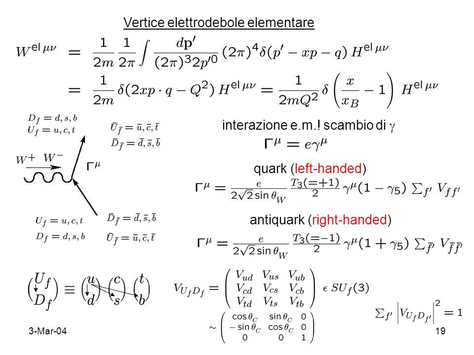 3-Mar-0419 Vertice elettrodebole elementare interazione e.m.! scambio di quark (left-handed) antiquark (right-handed)