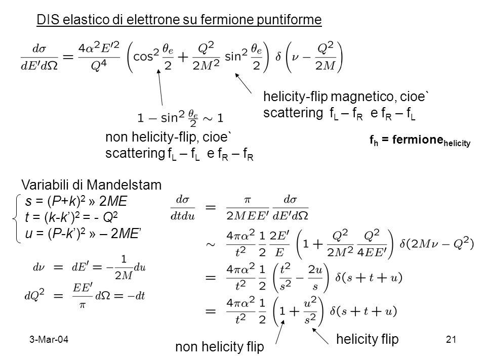 3-Mar-0421 DIS elastico di elettrone su fermione puntiforme helicity-flip magnetico, cioe` scattering f L – f R e f R – f L f h = fermione helicity no