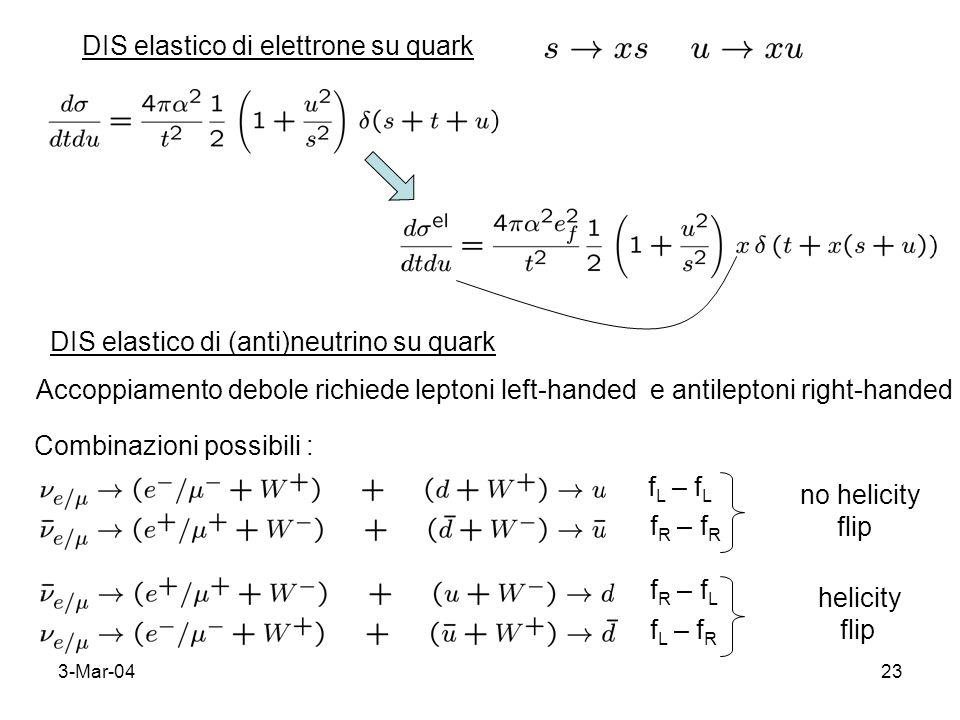 3-Mar-0423 DIS elastico di elettrone su quark DIS elastico di (anti)neutrino su quark Accoppiamento debole richiede leptoni left-handed e antileptoni