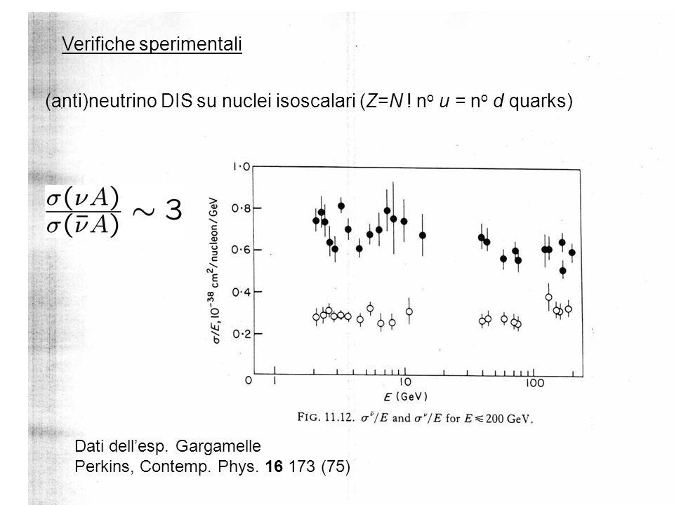 3-Mar-0428 Verifiche sperimentali (anti)neutrino DIS su nuclei isoscalari (Z=N ! n o u = n o d quarks) Dati dellesp. Gargamelle Perkins, Contemp. Phys