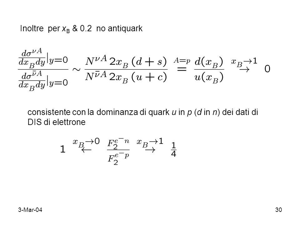 3-Mar-0430 Inoltre per x B & 0.2 no antiquark consistente con la dominanza di quark u in p (d in n) dei dati di DIS di elettrone