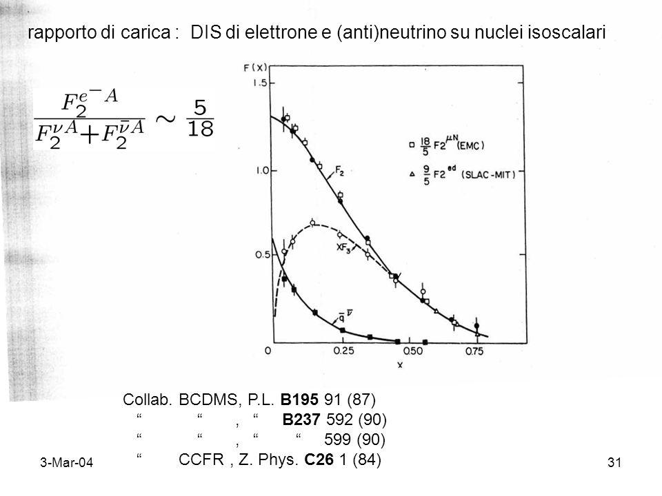 3-Mar-0431 rapporto di carica : DIS di elettrone e (anti)neutrino su nuclei isoscalari Collab. BCDMS, P.L. B195 91 (87), B237 592 (90), 599 (90) CCFR,
