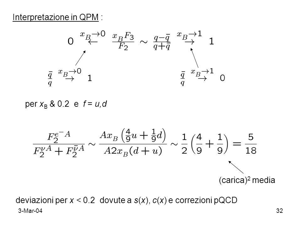 3-Mar-0432 Interpretazione in QPM : per x B & 0.2 e f = u,d (carica) 2 media deviazioni per x < 0.2 dovute a s(x), c(x) e correzioni pQCD