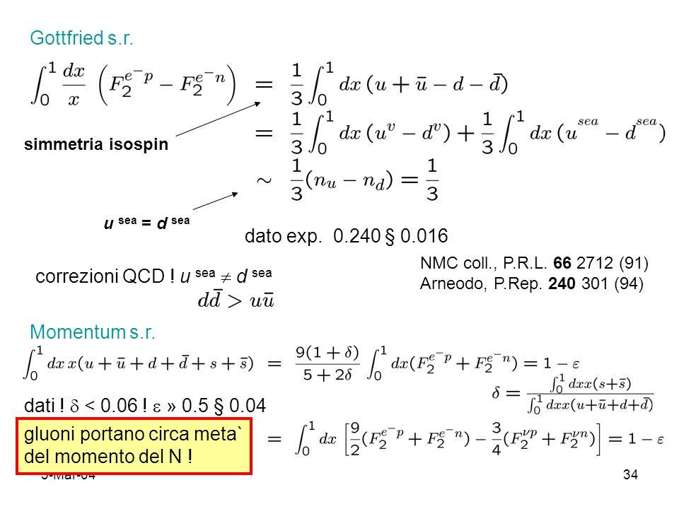 3-Mar-0434 Gottfried s.r. simmetria isospin u sea = d sea dato exp. 0.240 § 0.016 NMC coll., P.R.L. 66 2712 (91) Arneodo, P.Rep. 240 301 (94) correzio