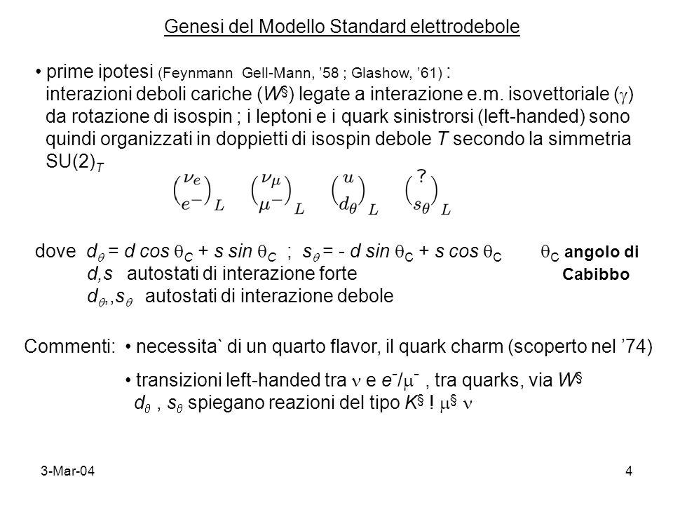3-Mar-044 Genesi del Modello Standard elettrodebole prime ipotesi (Feynmann Gell-Mann, 58 ; Glashow, 61) : interazioni deboli cariche (W § ) legate a