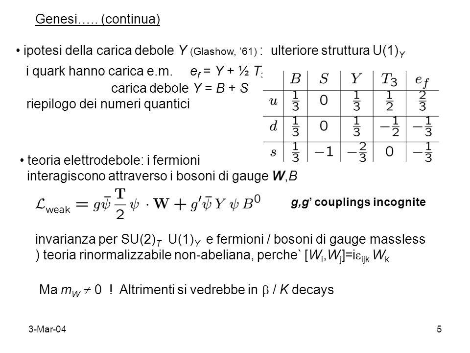 3-Mar-045 Genesi….. (continua) ipotesi della carica debole Y (Glashow, 61) : ulteriore struttura U(1) Y i quark hanno carica e.m. e f = Y + ½ T 3 cari